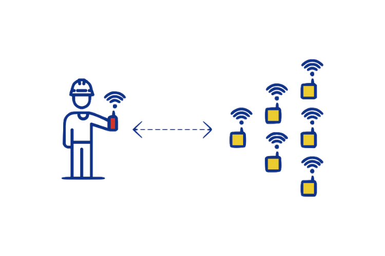 Wireless EStop Pairing One to Many